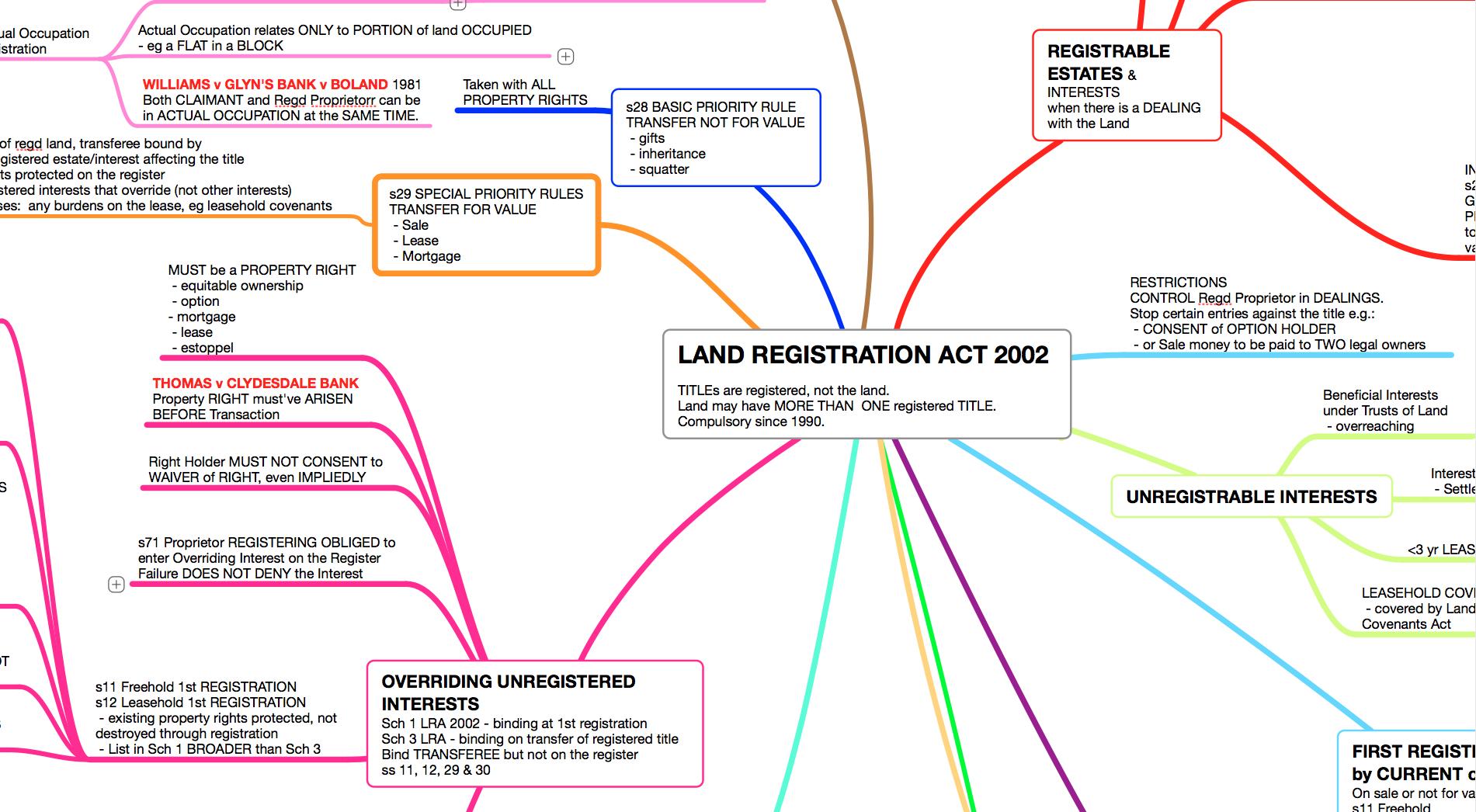 land title act bc pdf