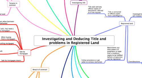INVESTIGATING & DEDUCING TITLE