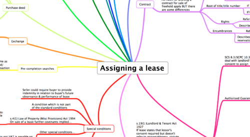 ASSIGNING A LEASE