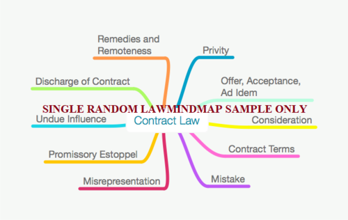 70% OFF FULL SIZE MINDMAP  LLB/GDL Contract