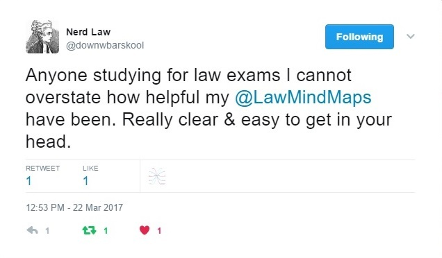 LawMindMaps Recommended on Twitter for BPTC LLB GDL LPC SQE