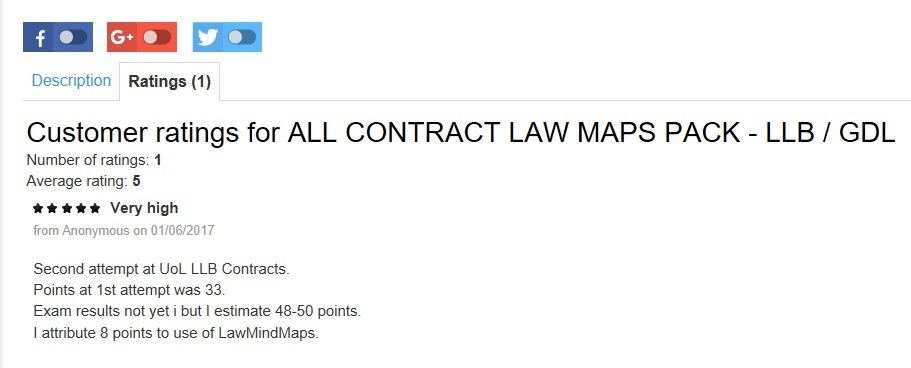 LawMindMaps_Review_Contract_LLB_Bundle